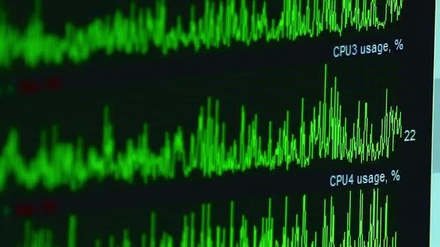 CPU Monitoring Of Usage : Stock Video