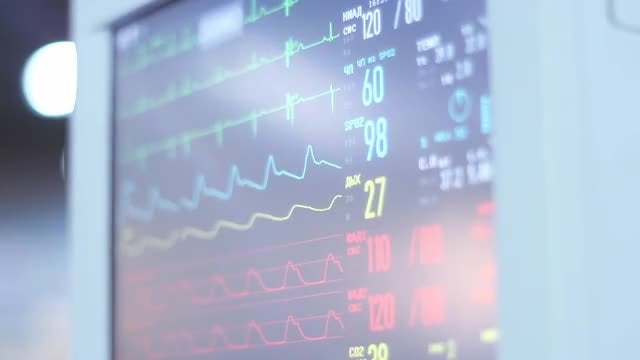 Intensive Care Monitor With Readings: Stock Video