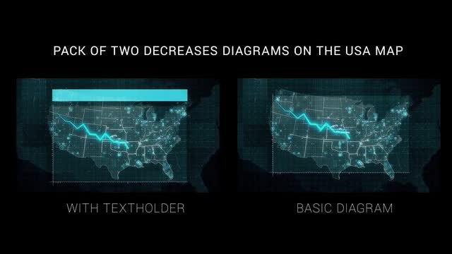 Decreasing Graph USA Map: Stock Motion Graphics