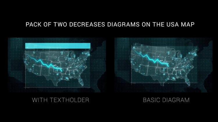 Decreasing Graph USA Map: Motion Graphics