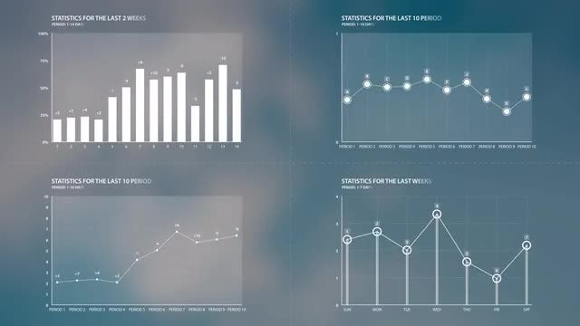 Infographic Chart Creator After Effects Templates