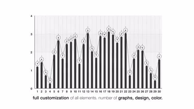 Infographics: Chart Creator v2: After Effects Templates