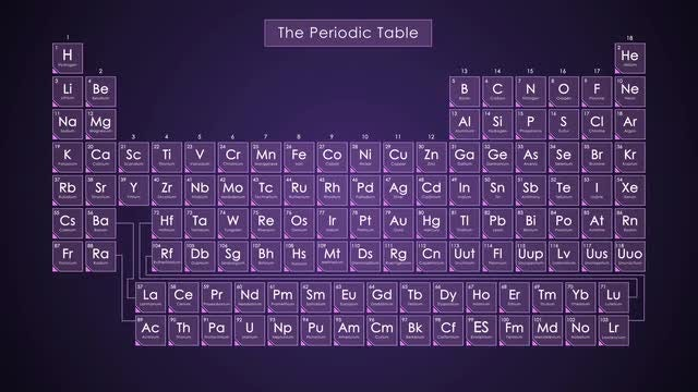 The Periodic Table : Stock Motion Graphics