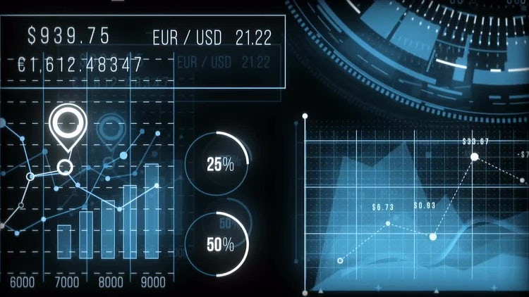Finance HUD Graphs: Motion Graphics