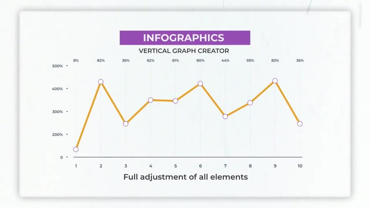 Infographics: Vertical Graph Creator: After Effects Templates