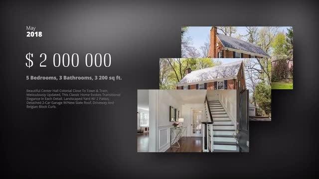 Real Estate : Premiere Pro Templates