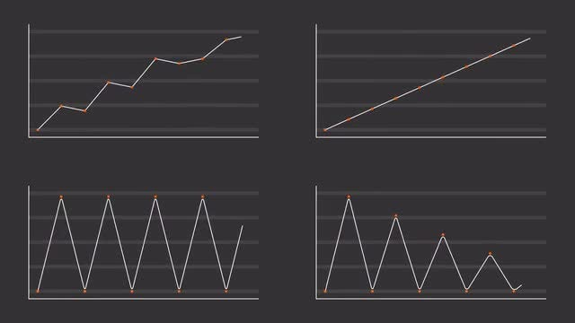 Line Graphs Pack: Stock Motion Graphics