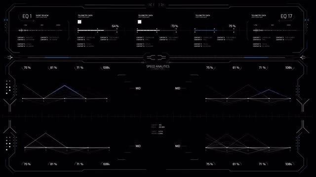 HUD Display 5: Stock Motion Graphics